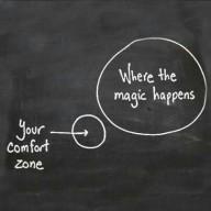 confort-zone